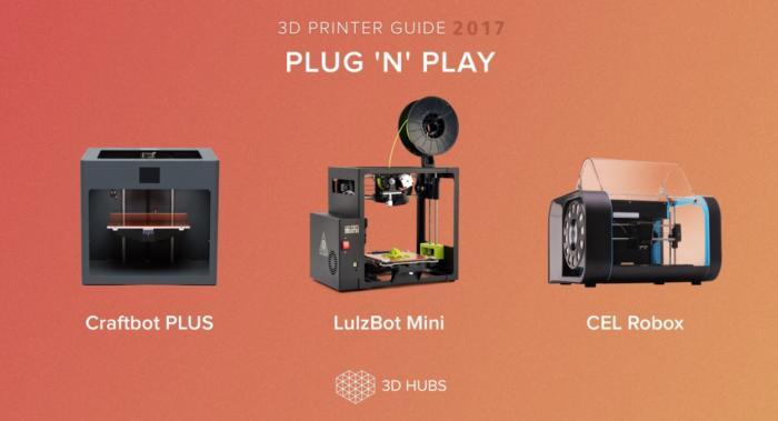 3D printers 3D Hubs