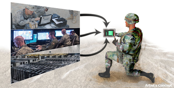 darpa share project