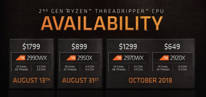 threadripper parts