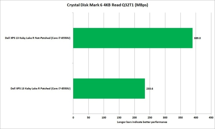 kaby lake r cdm6 4k read q32t1