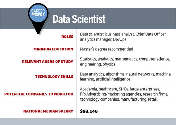 data scientist career rm2