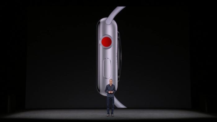 apple watch series 3 same size