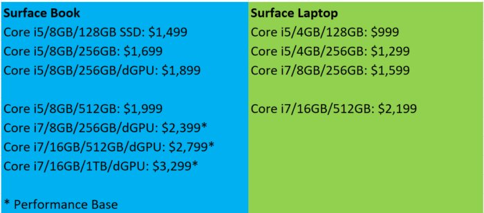 surface book. laptop prices