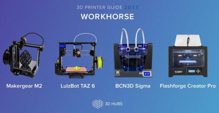 3D Hubs 3D printers