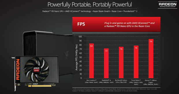 framerates GPUs gaming
