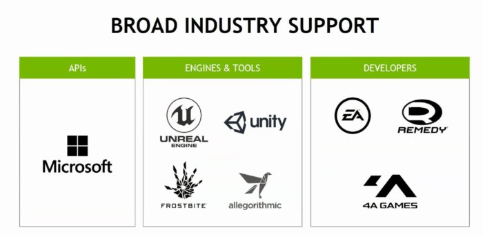 rtx support