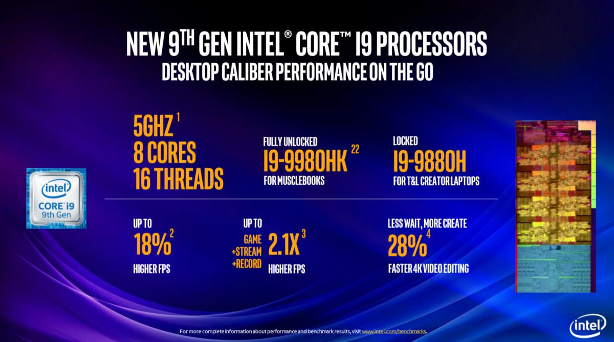 Intel mobile 9th gen Core gen over gen performance
