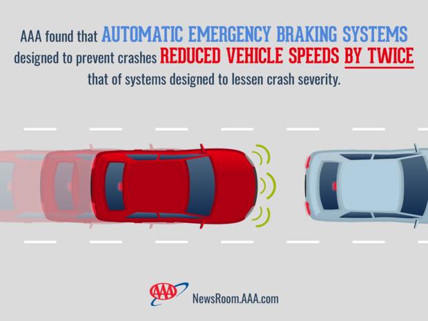 aeb automatic emergency braking