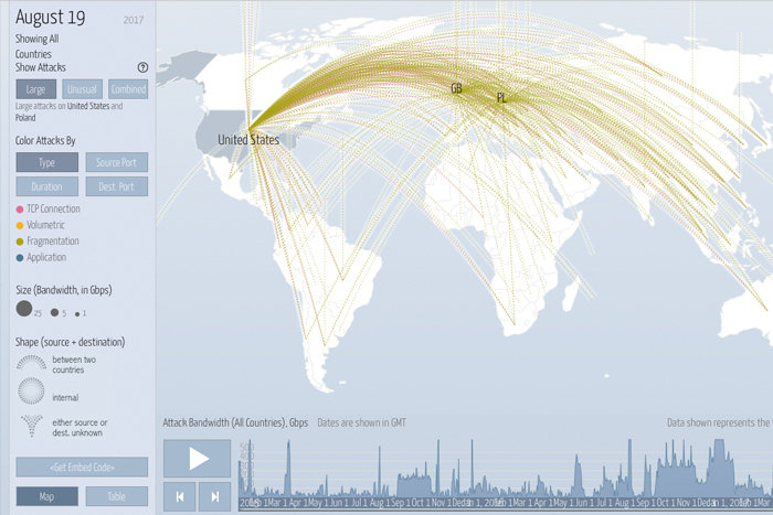 arbor networks cyber attack maps