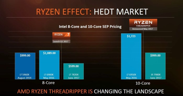 threadripper shade