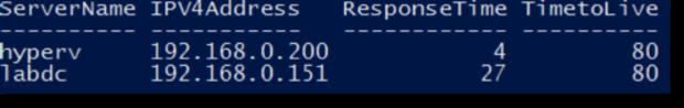 ServerName Output