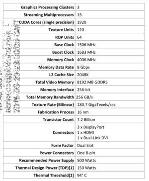 gtx 1070 stats