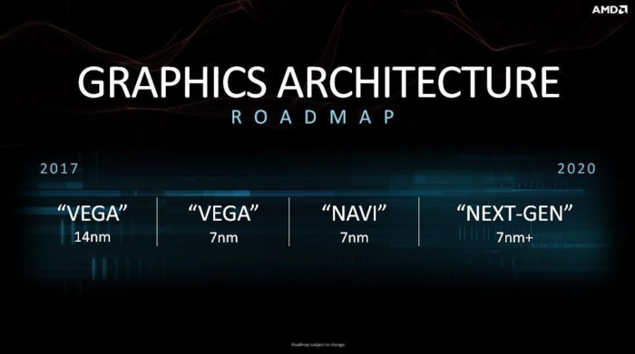 amd radeon graphics roadmap