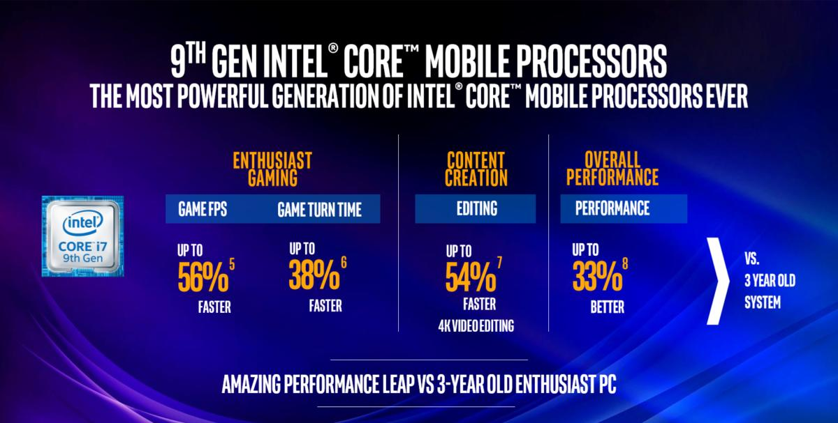 Intel mobile 9th gen Core 3 year pc performance