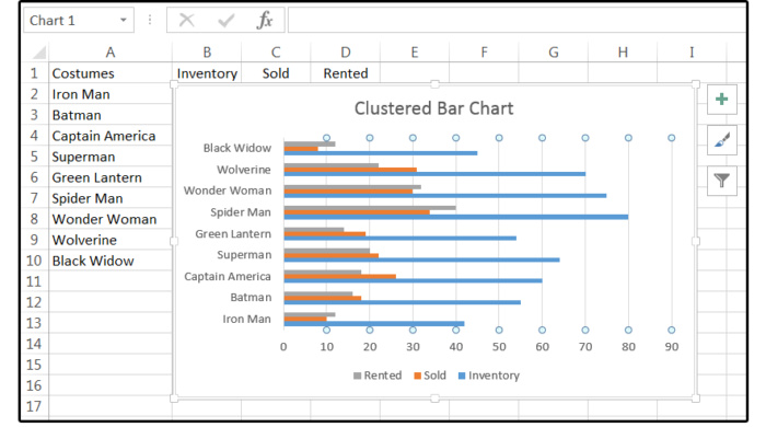 06 clustered bar chart compares values across few categories