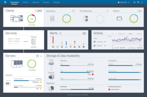 ibm spectrum dashboard