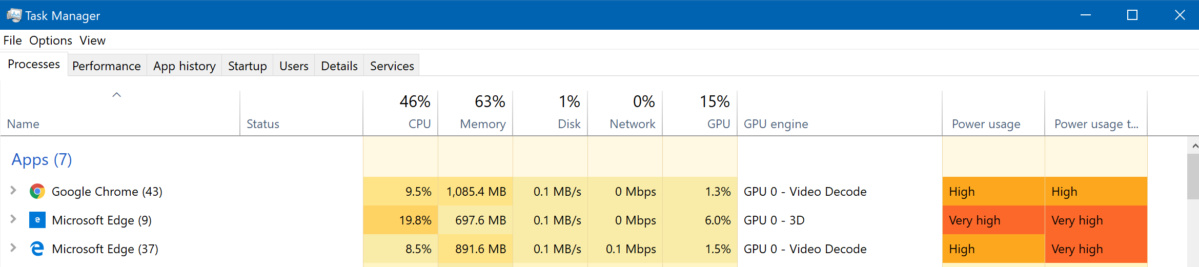 Microsoft Edge cpu utilization
