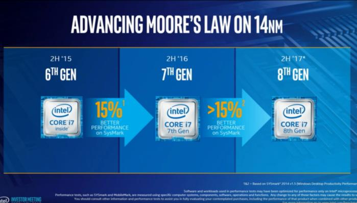 intel roadmap cannonlake