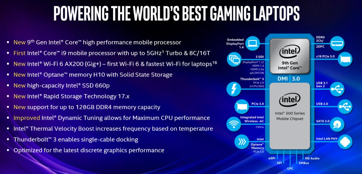 Intel mobile 9th gen Core chipset platform