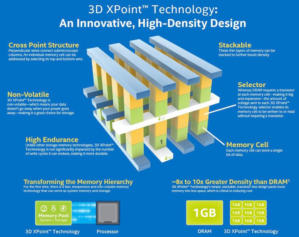 intel 3d xpoint technology