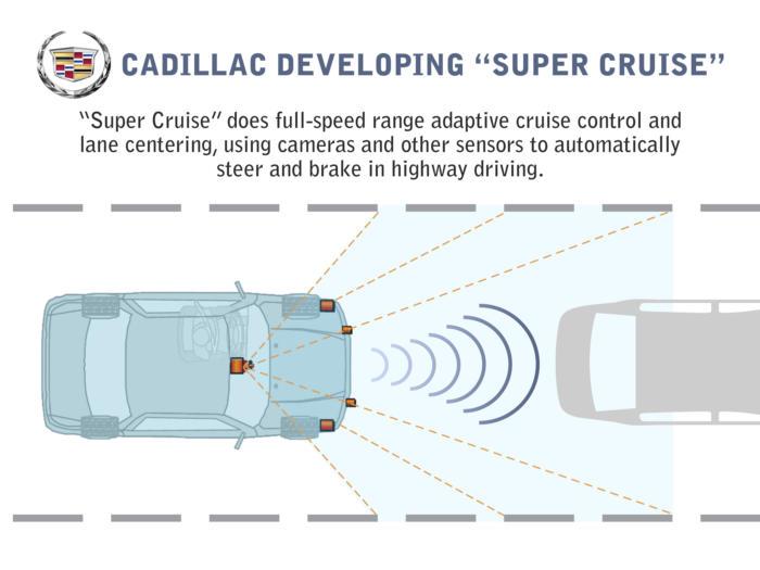 cadillac super cruise ADAS