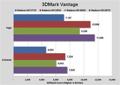 5_208189-6800-series-specs-chart_original