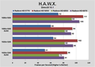 7_208189-6800-series-specs-chart_original