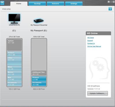 Wd smartware automatic backup / Toledo museum