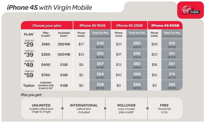 iphone 4s virgin mobile mobile releases iphone 4s plans computerworld 2540