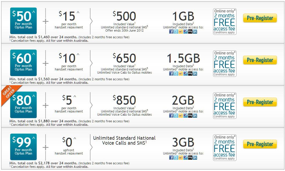Samsung SGS3 32GB Optus plan