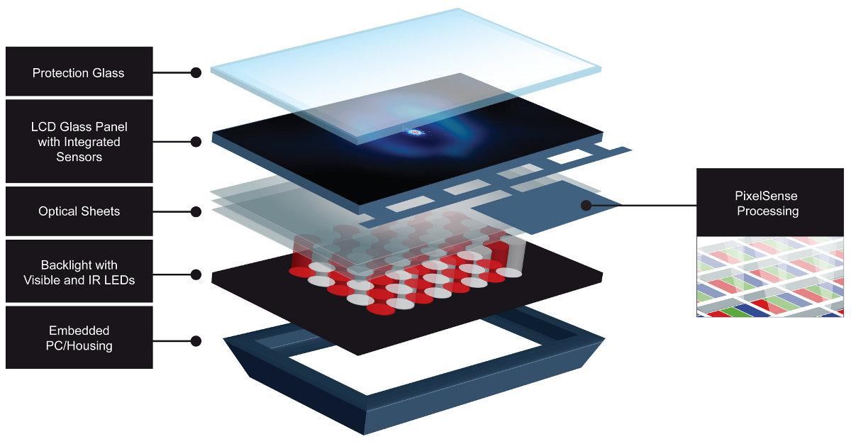 Microsoft Surface PixelSense